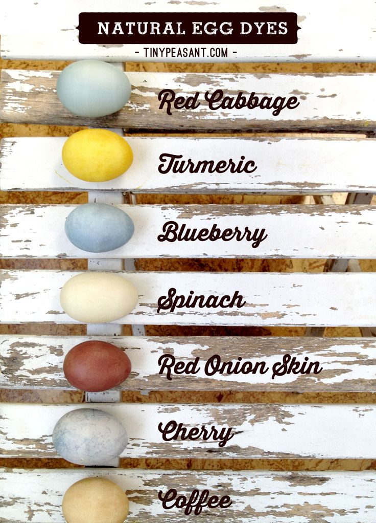 Tiny Peasant | Naturally Easter Egg Dyes