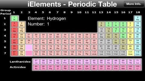 7 best fysikkemi images on pinterest app store app and apps ielements periodic table of the chemical elements on the app store urtaz Image collections