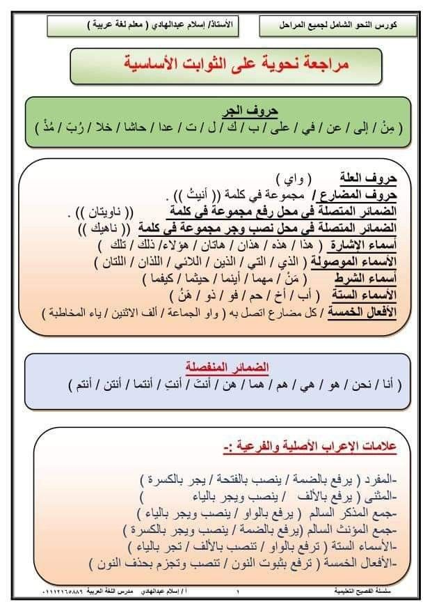 Pin By Mohammed Al Harbi On قواعد اللغة العربية Study Skills Arabic Langauge Language