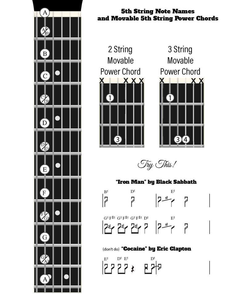 Power Chords Power chord, Learn guitar chords, Learn guitar