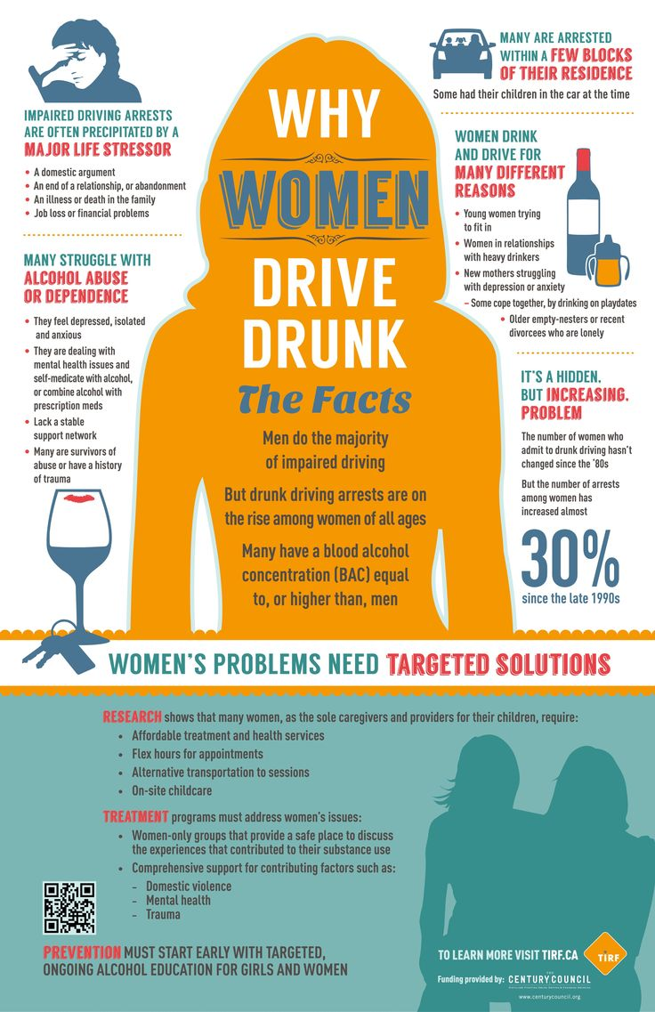 Why women drive drunk (and what we can do about it) #Infographic #SocialIssuesMarketing