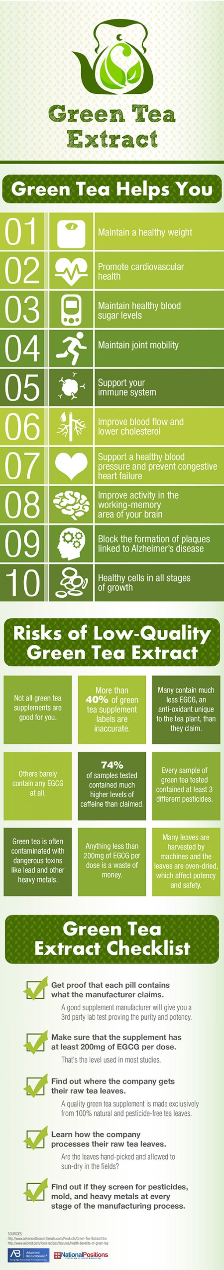 Olestra/olean, high fructose corn syrup, Food preservatives, gut flora, over… http://teapause.com/healthiest-teas-to-drink/