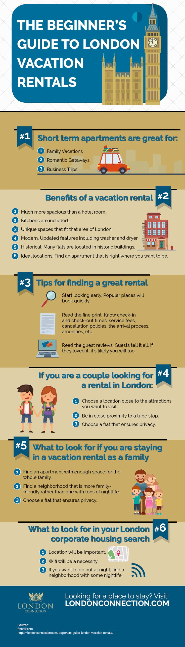 London Vacation rentals guide. Do you know what you should be looking for when you are looking to rent a short term apartment in London? Take a look at this London guide.