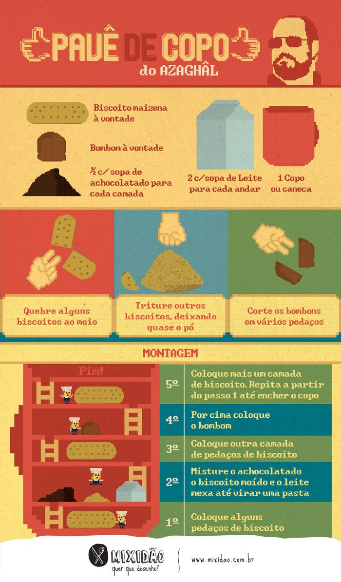 receita-infográfico de pavê de copo