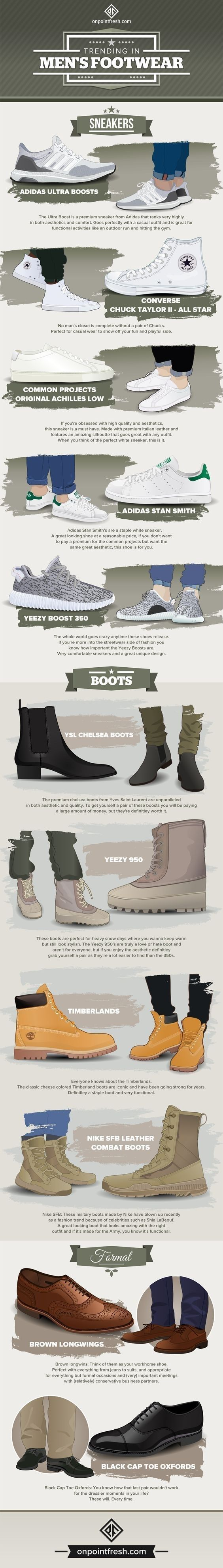 Check out this breakdown of current trends in footwear...