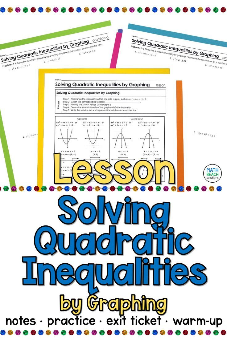 Solving Quadratic Inequalities By Graphing Lesson Quadratics Maths Solutions Solving Inequalities