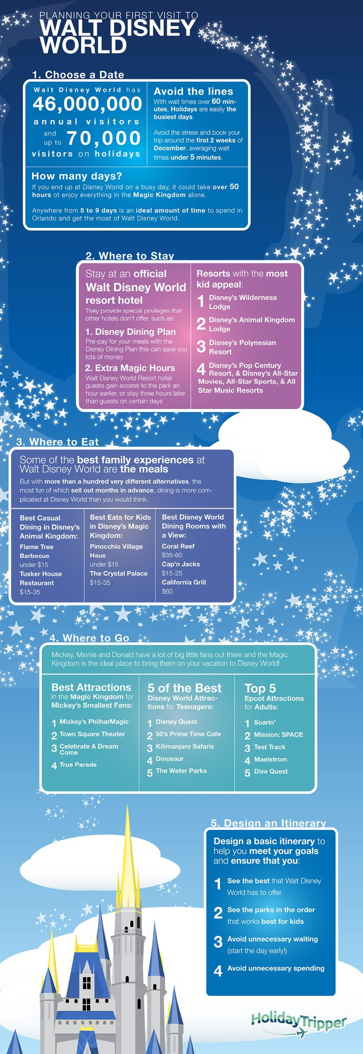 Planning your first visit to Disney / Infographic we are going in December so I deff need this!!! :)