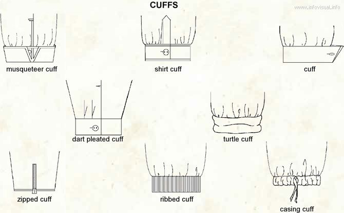 Types Of Cuffs Google Fashion Pinterest Skirts Search And Shirts