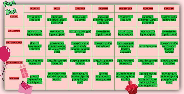 Αν θες οπωσδήποτε να χάσεις τακιλάτουχριστουγεννιάτικου ρεβεγιόν, άκου προσεκτικά! ΗΚλινική Διαιτολόγος – Διατροφολόγος Κλειώ Δημητριάδου, μας προτείνει το ιδανικό μενού που θα διώξει άμεσα δύο…