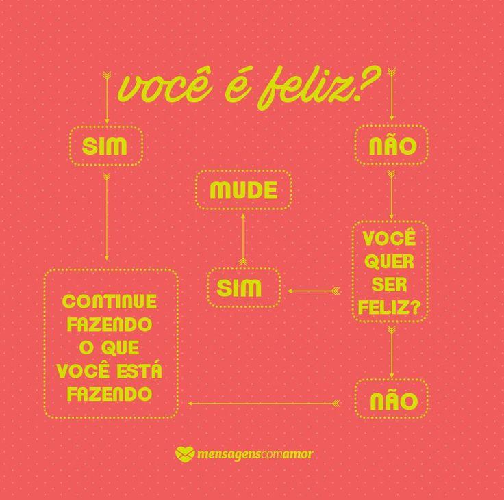 Você é feliz? #mensagenscomamor #frases #pensamentos #felicidade #atitudes #reflexões