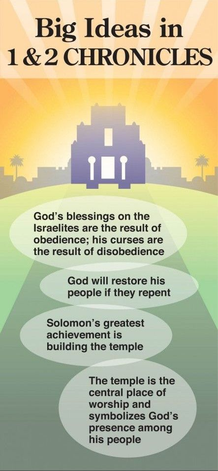 an analysis of religious figures in the old testament The old testament tells the story of the people of israel and their  on its  meaning and calling for the people to repent in order that god  amos spoke out  against the religious and social corruption that he saw around him.
