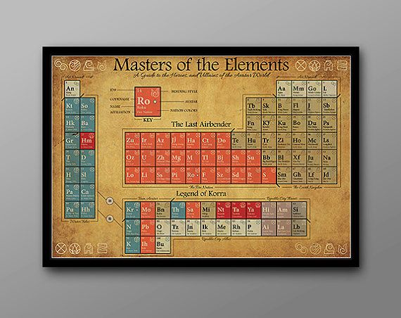 Last airbender and legend of korra periodic table of - Last element of periodic table ...