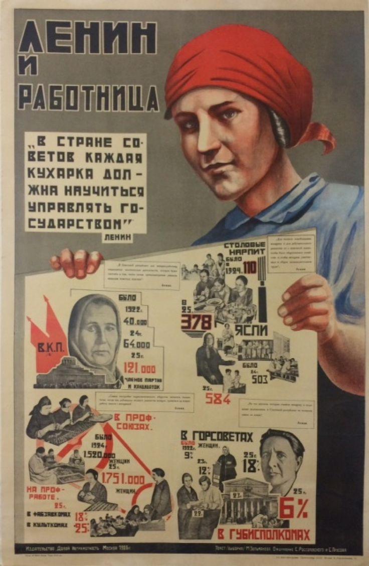 Ленин и работница Автор: неизвестен Год: 1926  Текст на плакате: «В стране советов каждая кухарка должна научиться управлять государством». Ленин
