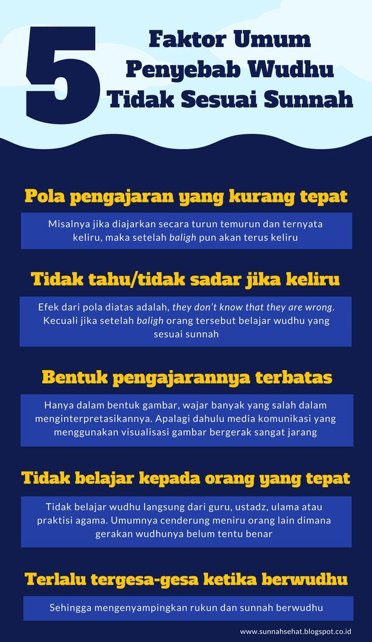 [Infografis] - 5 Faktor Umum Kesalahan Berwudhu
