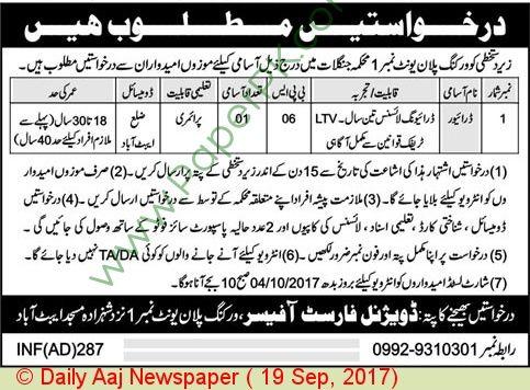Forest Department Abbottabad Jobs