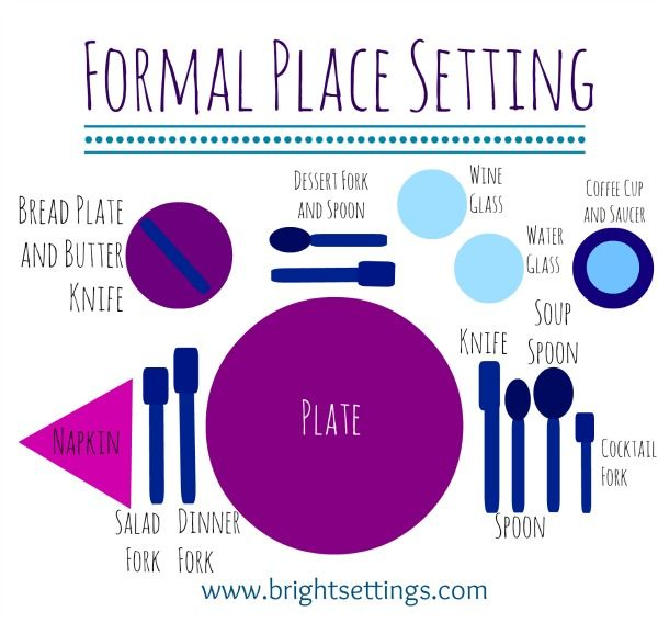 How to set the table with a formal place setting for a meal with several courses