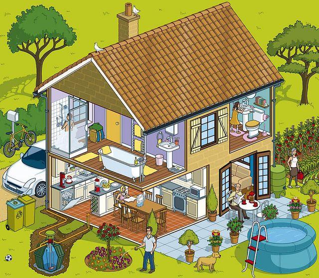 Praatplaat huis, kleuters / Home illustration preschool