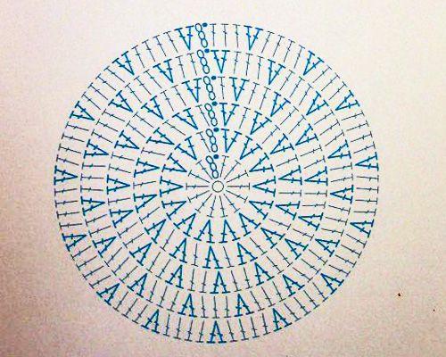 augmentation du cercle double crochet