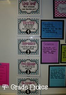 "Rubric to let the teacher know that they ""get"" a lesson or not.  4th Grade Frolics: Classroom mgt"