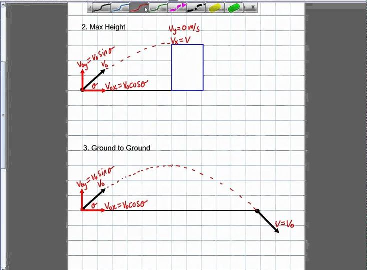 847 best pre calculus images on pinterest precalculus mathematics and vectors. Black Bedroom Furniture Sets. Home Design Ideas