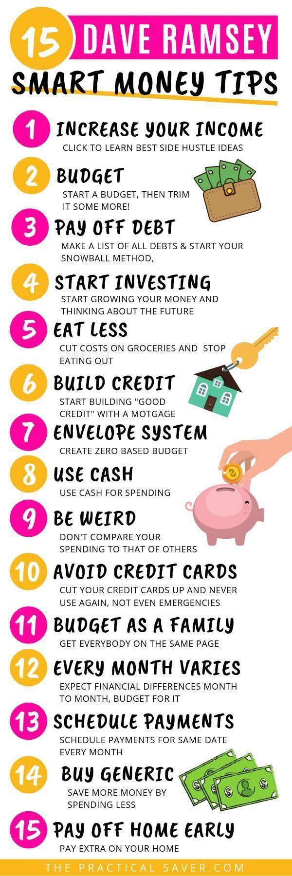 Dave Ramsey-Tipps: Die 15 besten Tipps für intelligentes Geld – #Dave … – #Dave #Money #Ram…