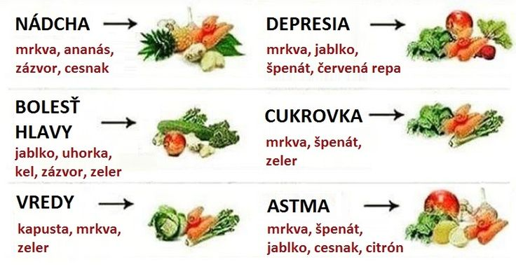 Nesiahajte hneď po liekoch: Zoznam 18 ochorení a potravín, ktoré ich pomáhajú liečiť.