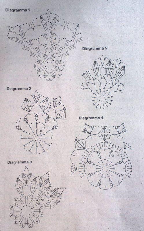 schemi uncinetto sfere