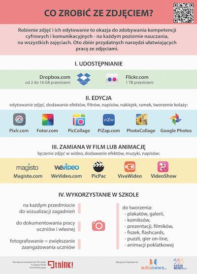 EDUNEWS.PL - portal o nowoczesnej edukacji - Do pobrania