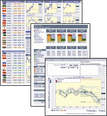 real time streaming stock charts from more than 80 world stock markets