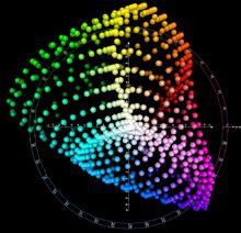 Lab color space - Wikipedia