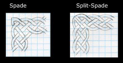 Celtic Knots 101 - Running Borders - WetCanvas