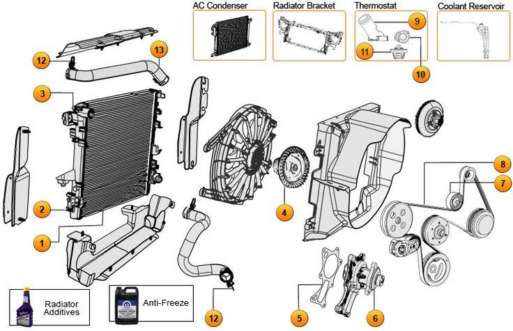 16 best images about jeep wagoneer sj parts diagrams on. Black Bedroom Furniture Sets. Home Design Ideas