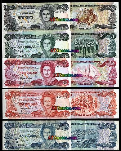 What Type Of Currency Is Used In Nau Bahamas Oglesmiri Ga