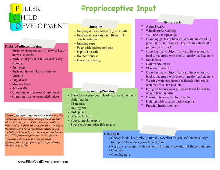 List of proprioceptive activities for home from Pillar Child Development (though most are not age sensitive)