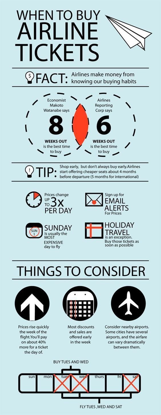 When to buy your #plane tickets! #travel #expat #expatlife
