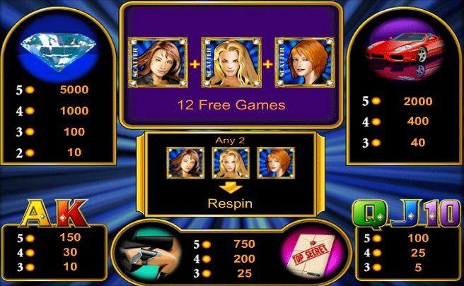 Игровые аппараты даймонд трио онлайн игра покер холдем
