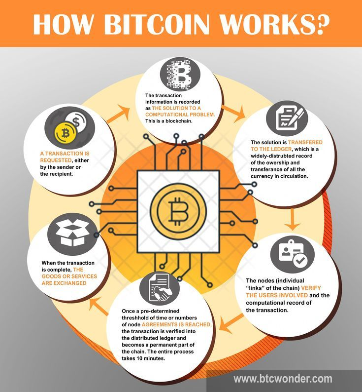 Cryptocurrency mining programs accredited is the place where you bet on a horse race called the waggering window