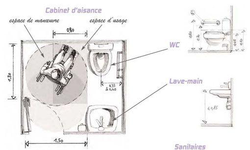Dimension D Un Toilette Hauteur Lavabo Norme Salle De Bain Dimension ...