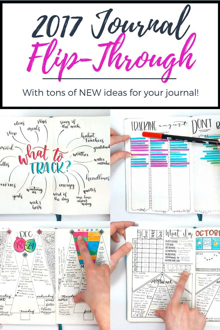 Learn tons of new tracker & page ideas in Part 2 of my 2017 #bulletjournal flip-through!