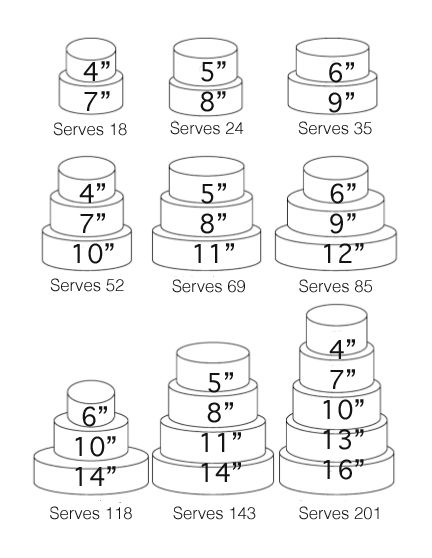 tiered wedding cake serving chart cake size and amount delicious cake sizes 20976