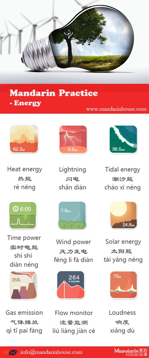 Energy in Chinese.For more info please contact: bodi.li@mandarinhouse.cn The best Mandarin School in China.