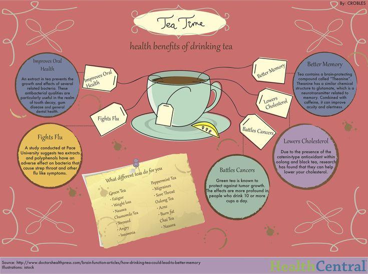 #Tea can improve memory