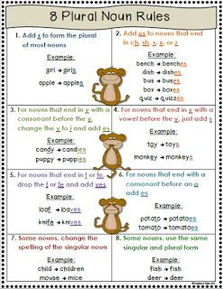 FREE Plural Noun Poster 8 simple rules