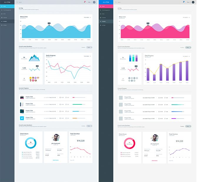 Analytics Dashboard UI KIT - The Analytics Dashboard UI Kit, from 365PSD, is a great tool for mocking up custom analytics dashboards for web apps or website dashboards.