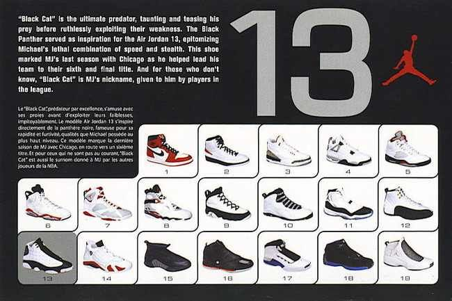 Something I believe is good/bad design:  Michael Jordan shoes have been out for the last twenty-five years.
