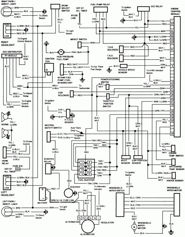 1996 Ford F 150 Diagrams - Fusebox and Wiring Diagram wires-craft - wires -craft.menomascus.itdiagram database
