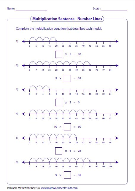 Number Line Multiplication Worksheet & Multiplying By Anchor Facts