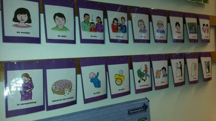 Woordkaarten thema familie.