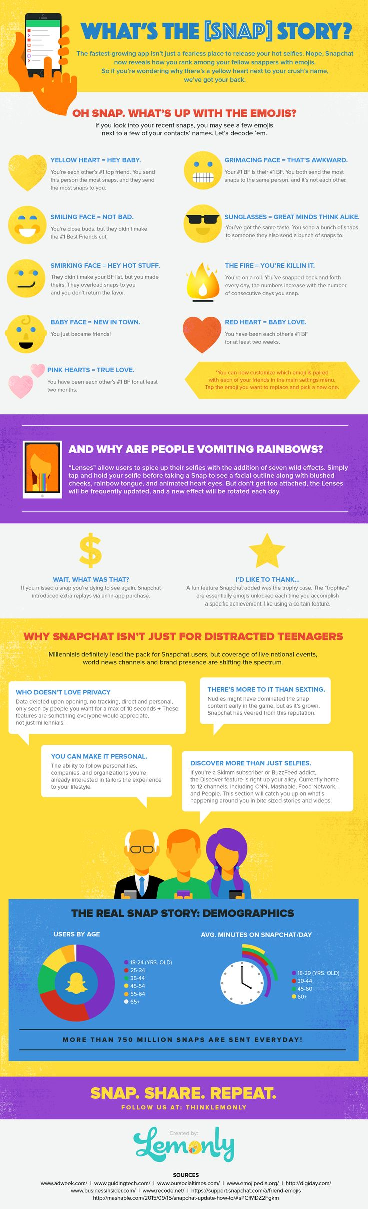 A Snapchat Infographic #Infographics