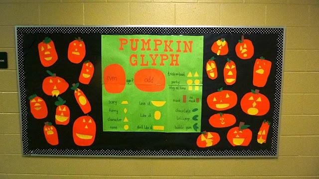 Pumpkin Glyph Bulletin Board Freebie
